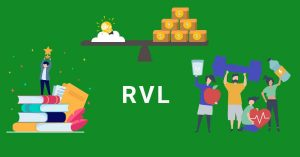 What is RVL? A Successful Marketing Formula for Sharing Content